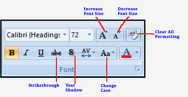 Other Font Command in PowerPoint 2007