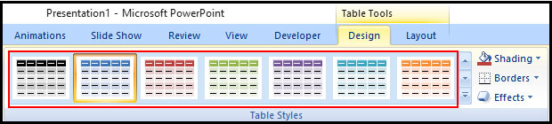 About Table Style Panel in PowerPoint 2007