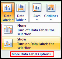 Data lebels option in PowerPoint 2007