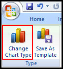 Change chart type in PowerPoint 2007