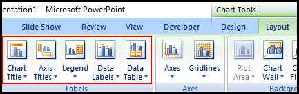 Chart levels in PowerPoint 2007
