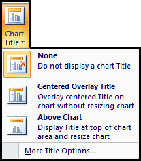 Chart title in PowerPoint 2007
