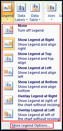 Legent and more legend option in PowerPoint 2007