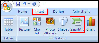 Select SmartArt from Illustration Group in PowerPoint 2007