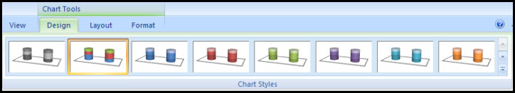 Change Chart Style from Chart Style Group in Excel 2007