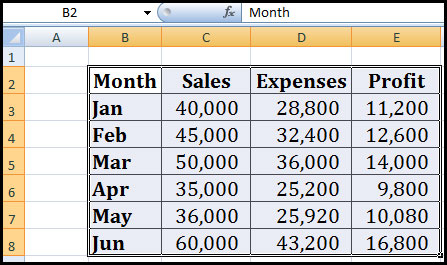 Select data for creating column chart in Excel 2007