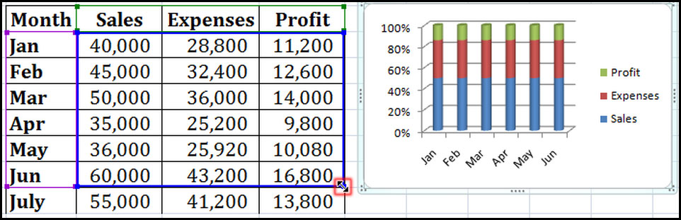 Dragging in source data for add data in chart in Excel 2007