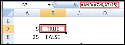 Using AND Function with Example in Excel