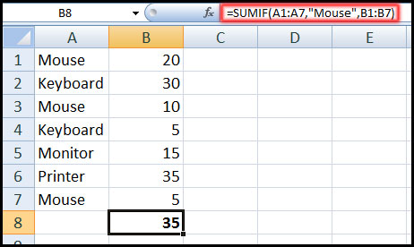 using SUMIF function another example in Excel