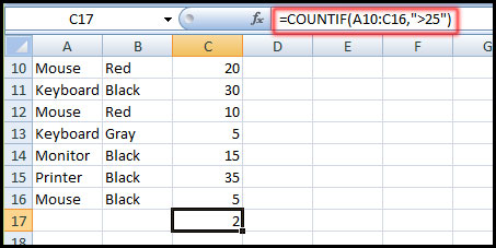 Using COUNTIF Function in Excel