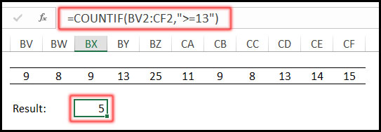 COUNTIF Function with Greater Than or Equal To Operator in Excel