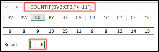COUNTIF Function with Less Than or Equal To Operator in Excel