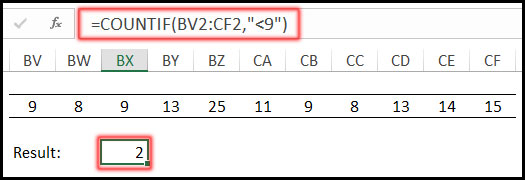 COUNTIF Function with Less Than Operator in Excel