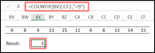 COUNTIF with Equal To Operator in Excel