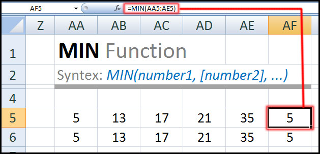 MIN Function in Excel Tutorial in Bangla