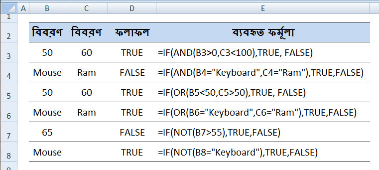 Using IF Function with AND, OR, NOT Function in Excel