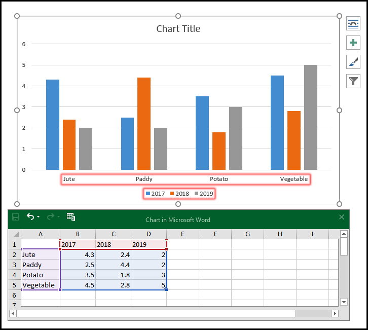 How to switch column and row data in a chart or graph
