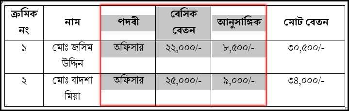 Distributed Columns after applying command in MS Word 2016 Bangla Tutorial