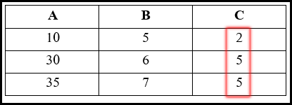 Showing Divide Number Result in MS Word 2016 Bangla Tutorial