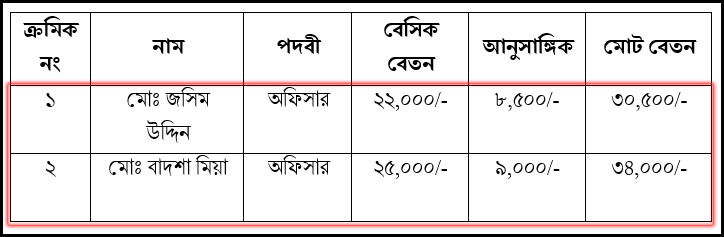 Distributed Rows after applying command in MS Word 2016 Bangla Tutorial